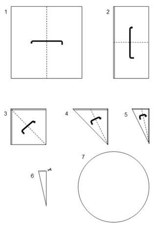 Een cirkel maken